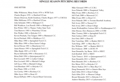 Single Season Pitching Records